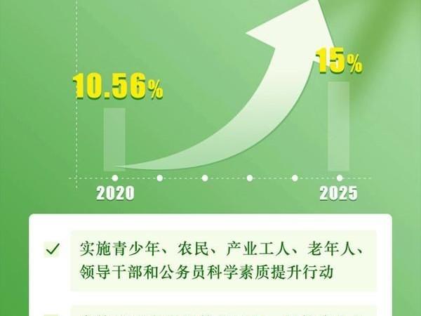 国务院关于印发全民科学素质行动规划纲要(2021—2035年)的通知